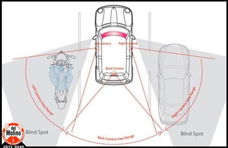 Puntos ciegos en el auto