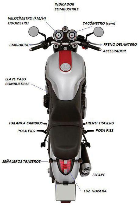 partes de la moto