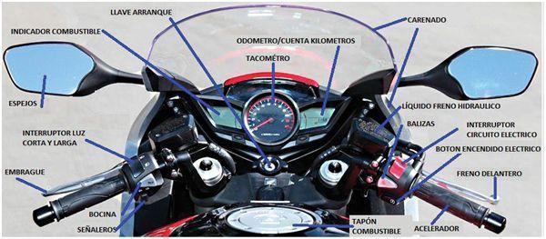 tablero moto