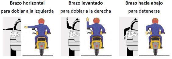Señales motociclista