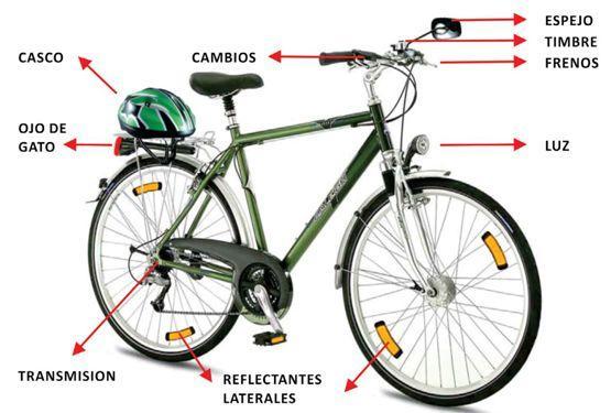 Bicicleta Uruguay seguridad
